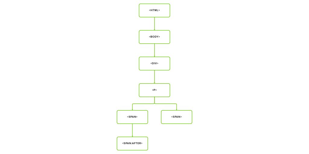 render tree image