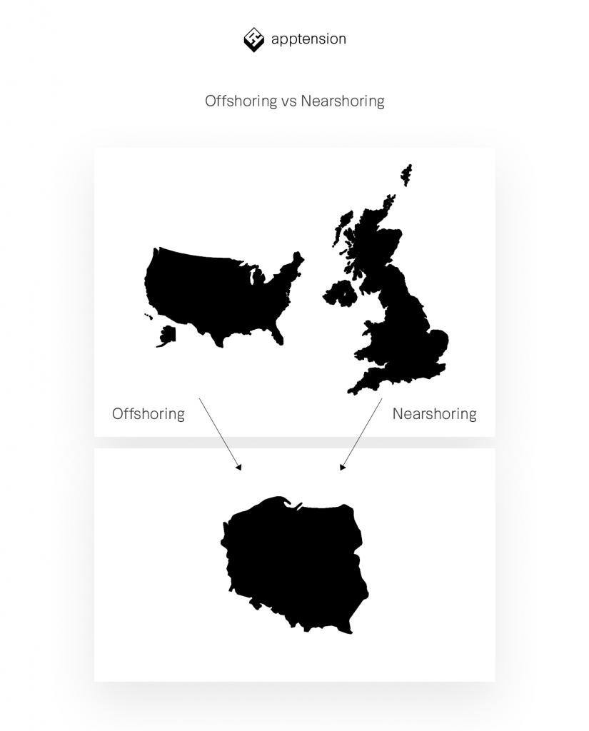 offshoring vs nearshoring