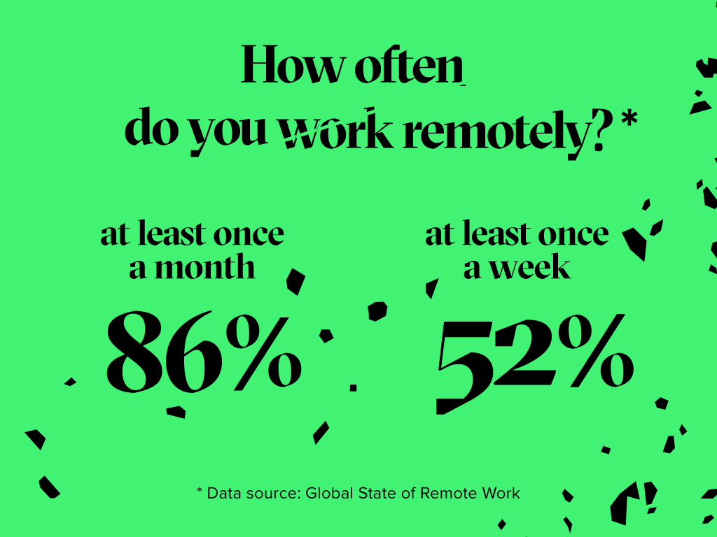 How often do you work remotely