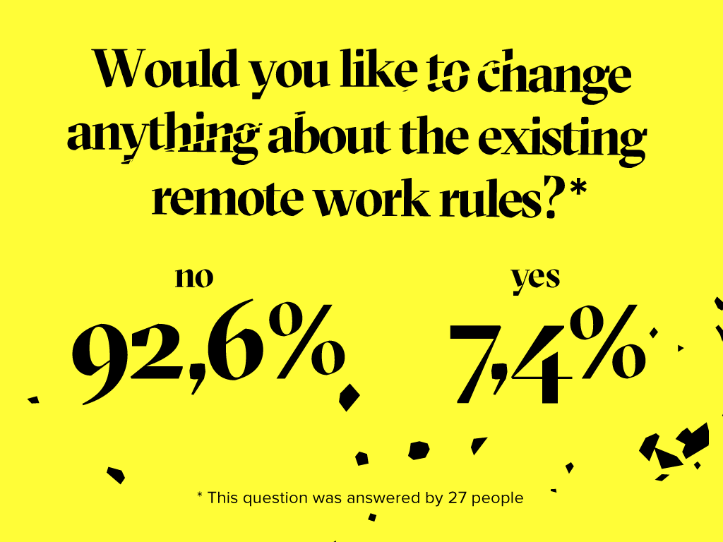 Would you like to change anything about Apptension's remote work rules?